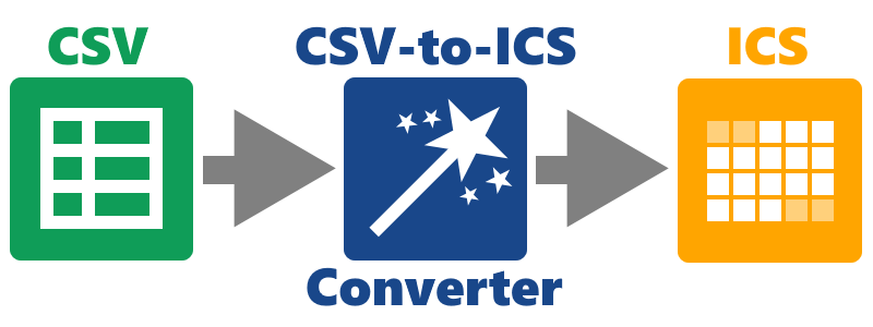 Transform your events from a CSV file into an iCalendar file, using the free CSV-to-ICS Converter tool.